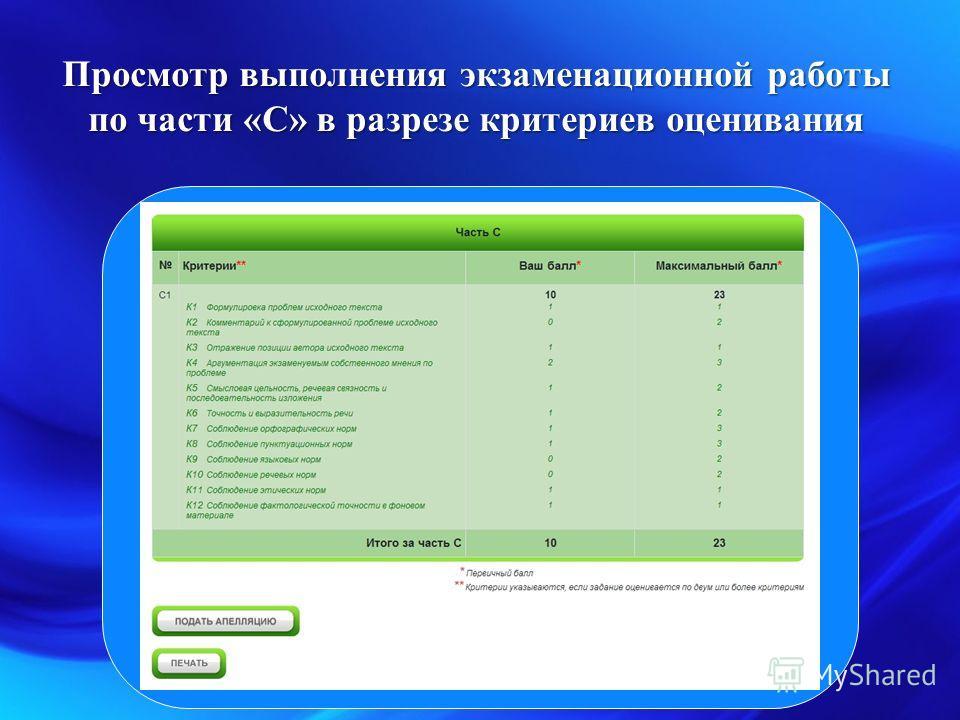 Просмотр выполнения экзаменационной работы по части «С» в разрезе критериев оценивания