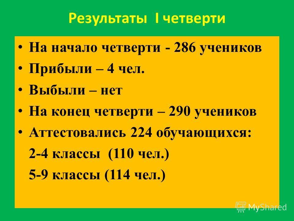 Результаты I четверти На начало четверти - 286 учеников Прибыли – 4 чел. Выбыли – нет На конец четверти – 290 учеников Аттестовались 224 обучающихся: 2-4 классы (110 чел.) 5-9 классы (114 чел.)