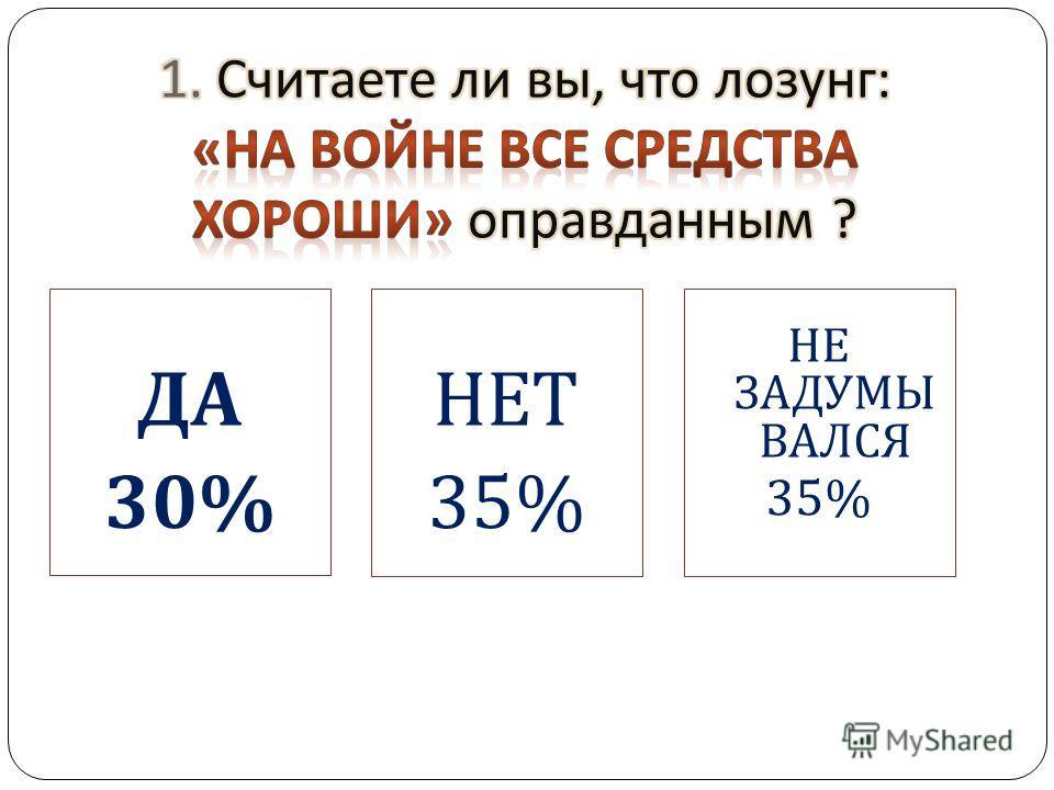 ДА 30% НЕТ 35% НЕ ЗАДУМЫ ВАЛСЯ 35%