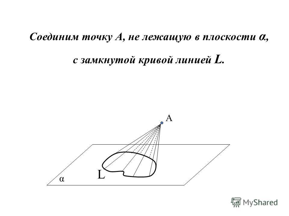 α Соединим точку А, не лежащую в плоскости α, с замкнутой кривой линией L. L А