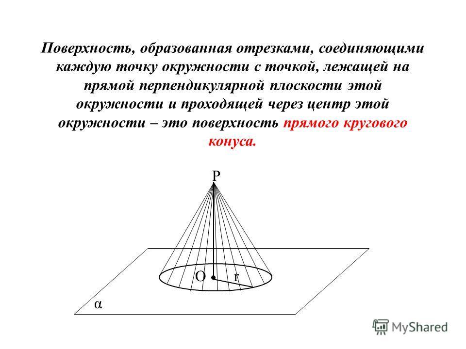 Поверхность, образованная отрезками, соединяющими каждую точку окружности с точкой, лежащей на прямой перпендикулярной плоскости этой окружности и проходящей через центр этой окружности – это поверхность прямого кругового конуса. α Оr Р