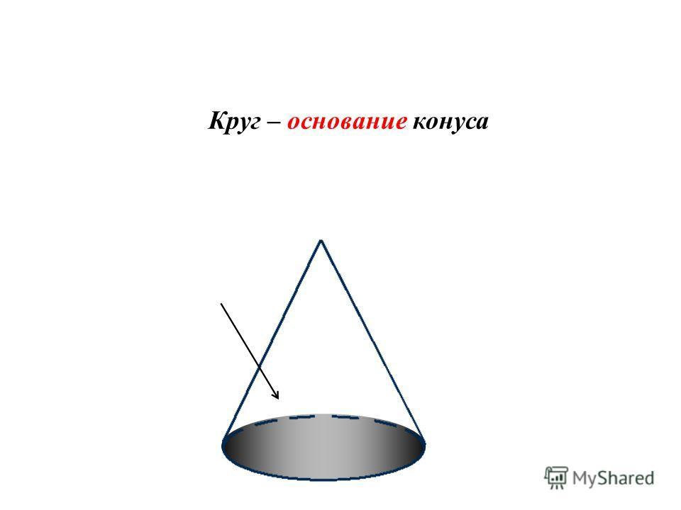 Круг – основание конуса