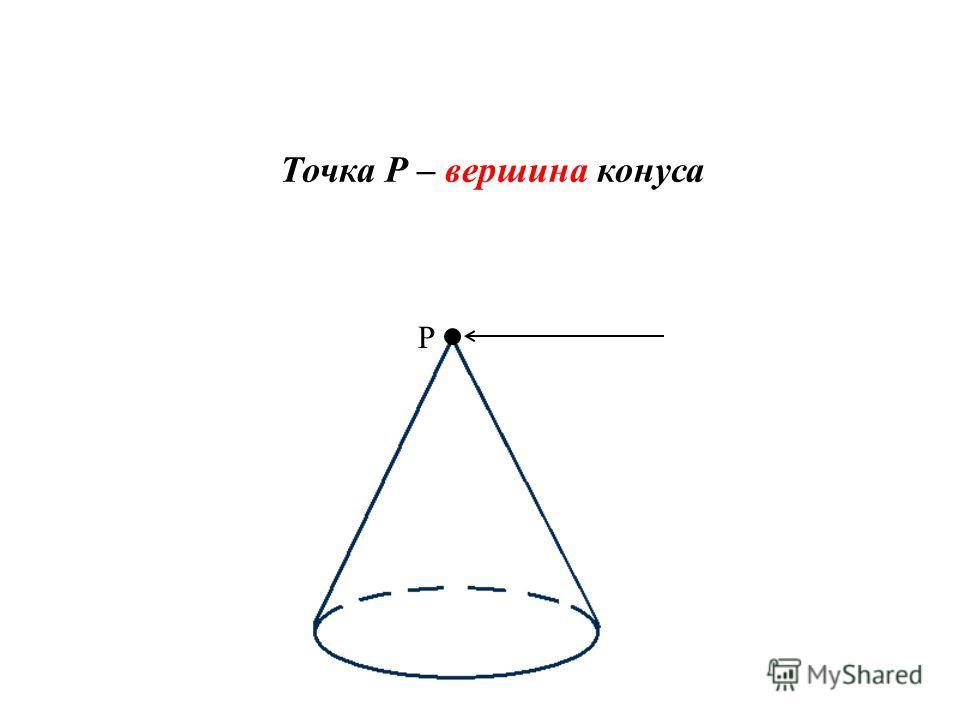 Точка Р – вершина конуса Р