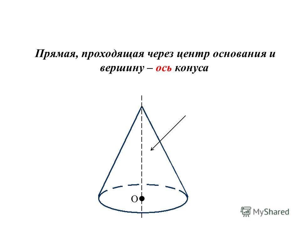 Прямая, проходящая через центр основания и вершину – ось конуса О