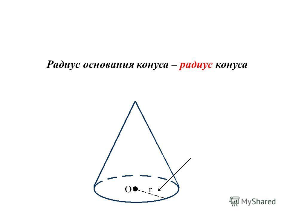 Радиус основания конуса – радиус конуса Оr
