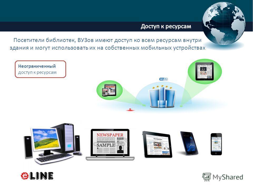 ProPowerPoint.Ru Посетители библиотек, ВУЗов имеют доступ ко всем ресурсам внутри здания и могут использовать их на собственных мобильных устройствах Неограниченный доступ к ресурсам