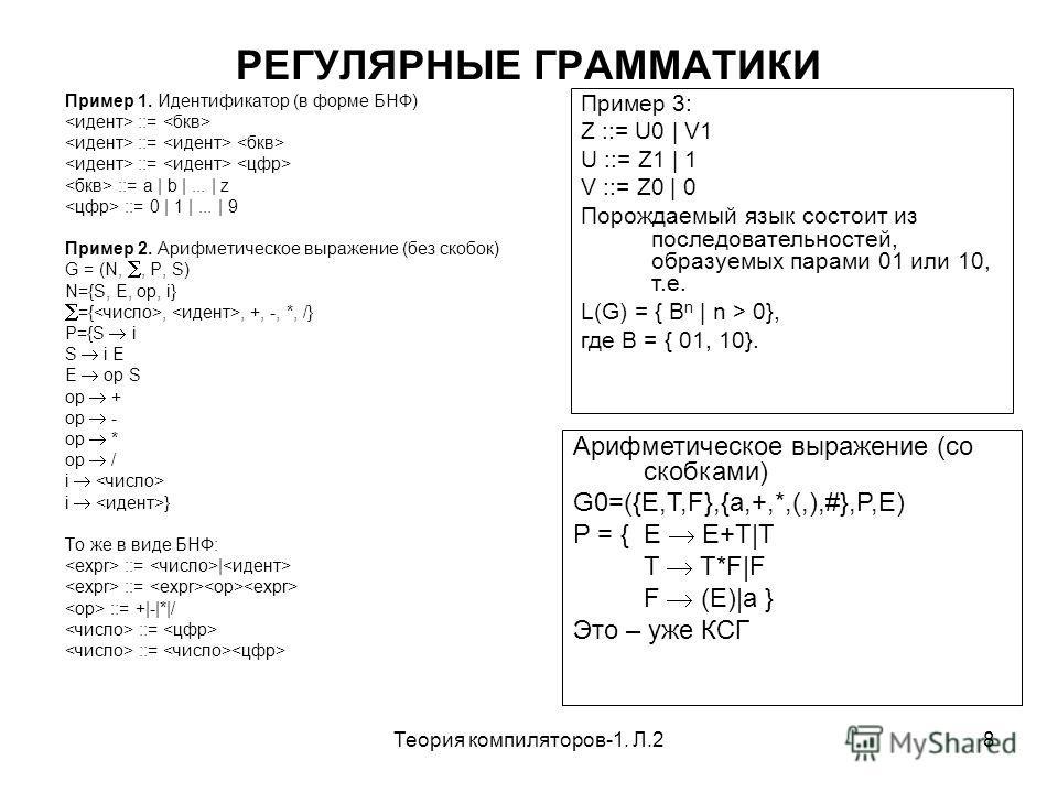 Теория компиляторов-1. Л.28 РЕГУЛЯРНЫЕ ГРАММАТИКИ Пример 1. Идентификатор (в форме БНФ) ::= ::= a | b |... | z ::= 0 | 1 |... | 9 Пример 2. Арифметическое выражение (без скобок) G = (N,, P, S) N={S, E, op, i} ={,, +, -, *, /} P={S i S i E E op S op +
