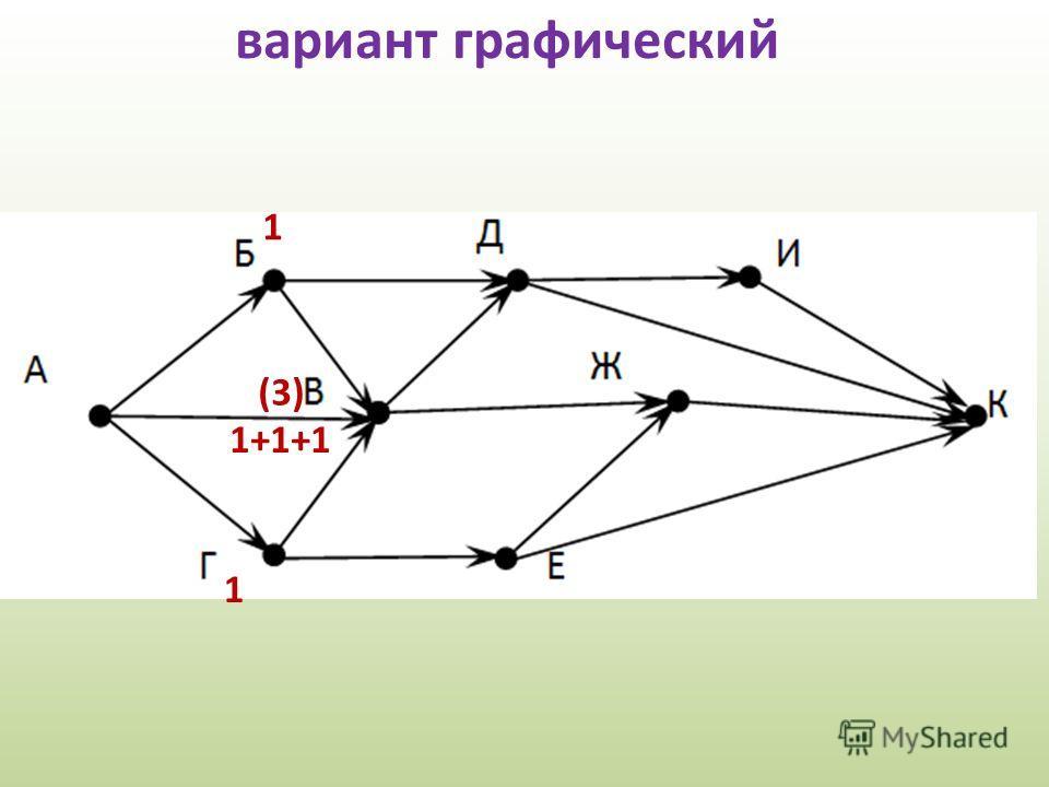 вариант графический 1 1 1+1+1 (3)