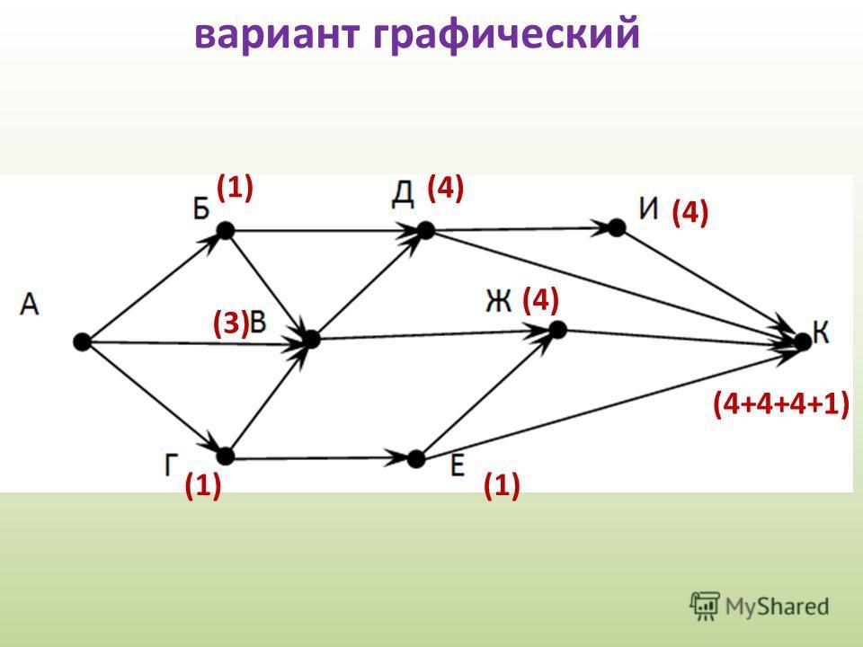 вариант графический (1) (3) (4) (1) (4) (4+4+4+1)