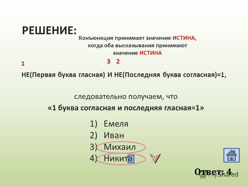 РЕШЕНИЕ: НЕ(Первая буква гласная) И НЕ(Последняя буква согласная)=1, 1)Емеля 2)Иван 3)Михаил 4)Никита Конъюнкция принимает значение ИСТИНА, когда оба высказывания принимают значение ИСТИНА Ответ: 4 3 1 2 следовательно получаем, что «1 буква согласная