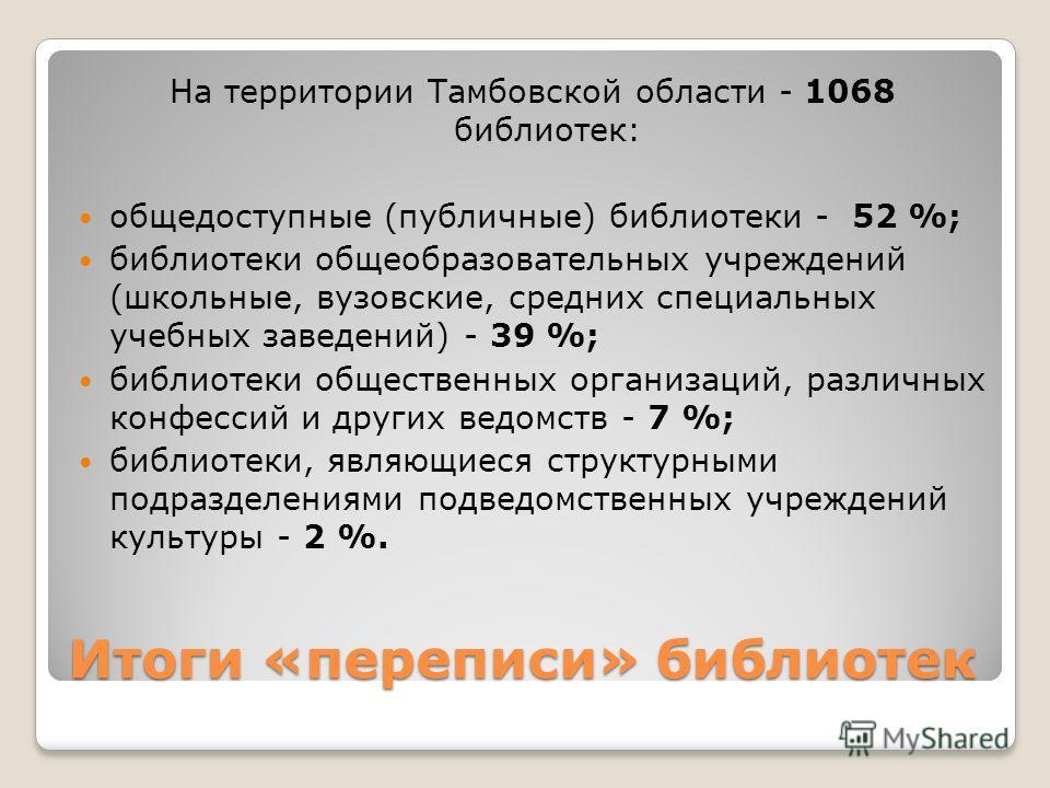 Итоги «переписи» библиотек На территории Тамбовской области - 1068 библиотек: общедоступные (публичные) библиотеки - 52 %; библиотеки общеобразовательных учреждений (школьные, вузовские, средних специальных учебных заведений) - 39 %; библиотеки общес