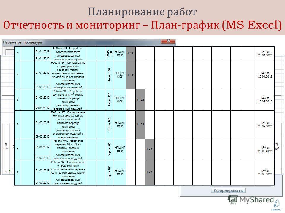 Планирование работ Отчетность и мониторинг – План - график (MS Excel) Возможность печати как из WIN, так и из WEB-клиента. Формирование по данным проекта плана-графика или по данным утвержденного плана-графика Формирование за указанный период по указ
