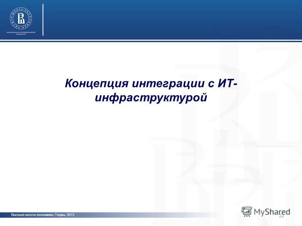 Высшая школа экономики, Пермь, 2013 фото 22 Концепция интеграции с ИТ- инфраструктурой