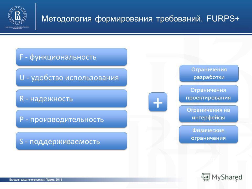Высшая школа экономики, Пермь, 2013 фото 4 Методология формирования требований. FURPS+ фото F - функциональность U - удобство использования R - надежность P - производительность S - поддерживаемость + + Ограничения проектирования Ограничения разработ