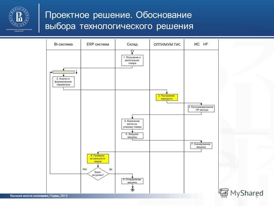 Высшая школа экономики, Пермь, 2013 фото 9 Проектное решение. Обоснование выбора технологического решения