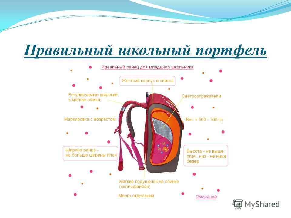 Правильный школьный портфель