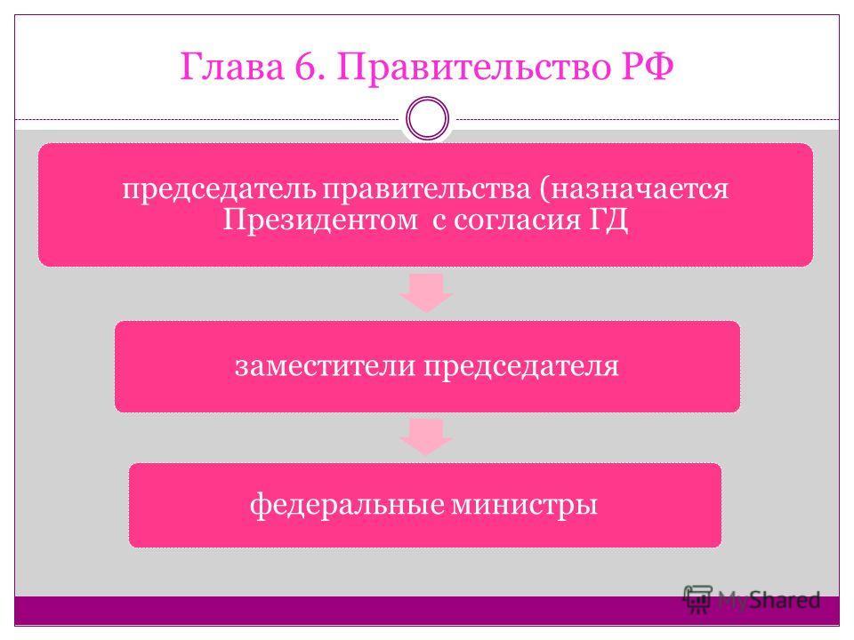 Глава 6. Правительство РФ председатель правительства (назначается Президентом с согласия ГД заместители председателя федеральные министры