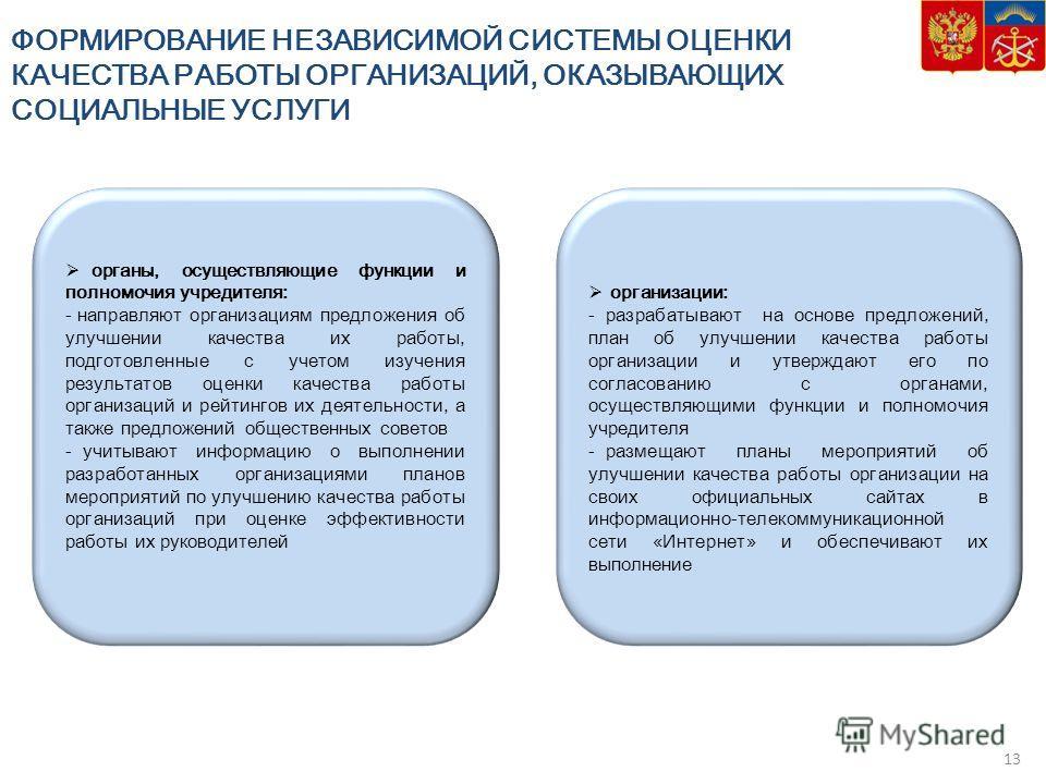 ФОРМИРОВАНИЕ НЕЗАВИСИМОЙ СИСТЕМЫ ОЦЕНКИ КАЧЕСТВА РАБОТЫ ОРГАНИЗАЦИЙ, ОКАЗЫВАЮЩИХ СОЦИАЛЬНЫЕ УСЛУГИ организации: - разрабатывают на основе предложений, план об улучшении качества работы организации и утверждают его по согласованию с органами, осуществ
