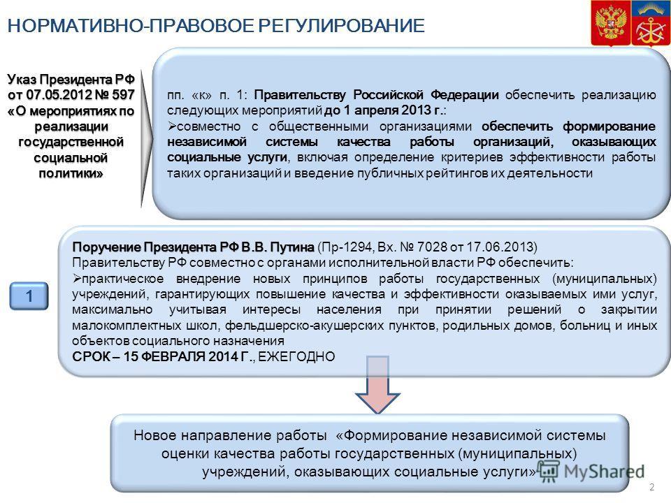 Требования к официальным сайтам органов власти