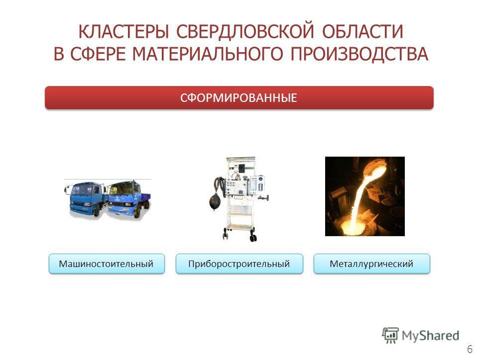 СФОРМИРОВАННЫЕ Машиностоительный Приборостроительный Металлургический КЛАСТЕРЫ СВЕРДЛОВСКОЙ ОБЛАСТИ В СФЕРЕ МАТЕРИАЛЬНОГО ПРОИЗВОДСТВА 6