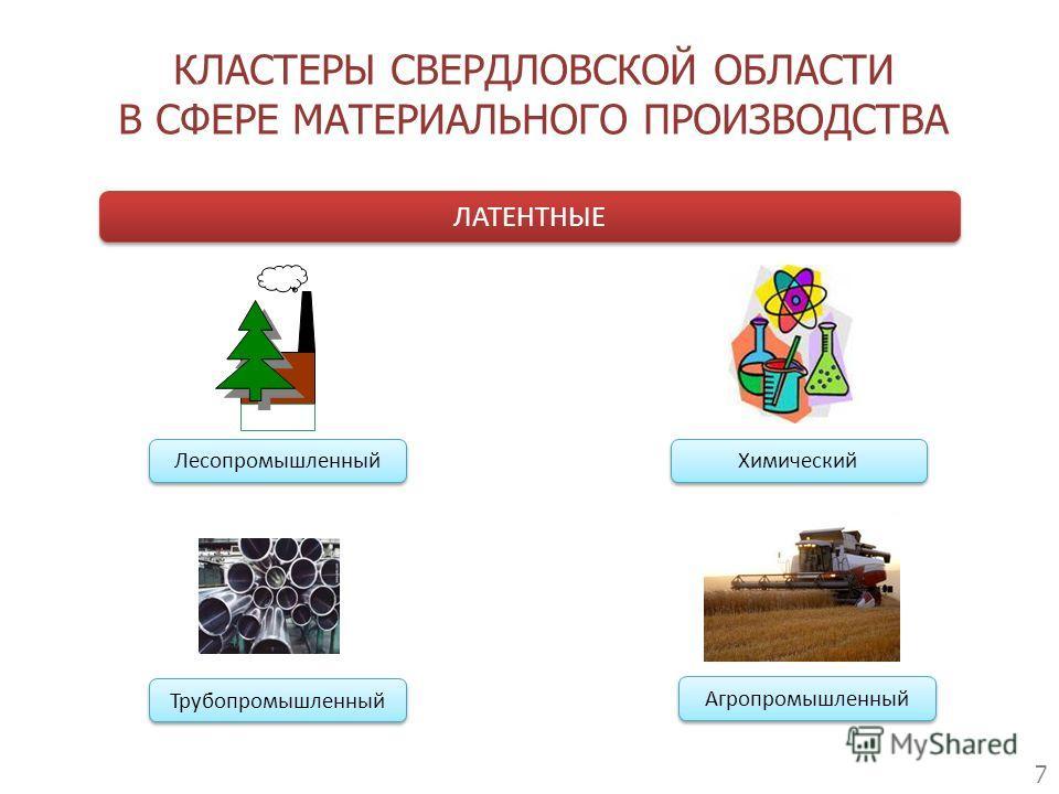 ЛАТЕНТНЫЕ Лесопромышленный Химический Трубопромышленный Агропромышленный КЛАСТЕРЫ СВЕРДЛОВСКОЙ ОБЛАСТИ В СФЕРЕ МАТЕРИАЛЬНОГО ПРОИЗВОДСТВА 7