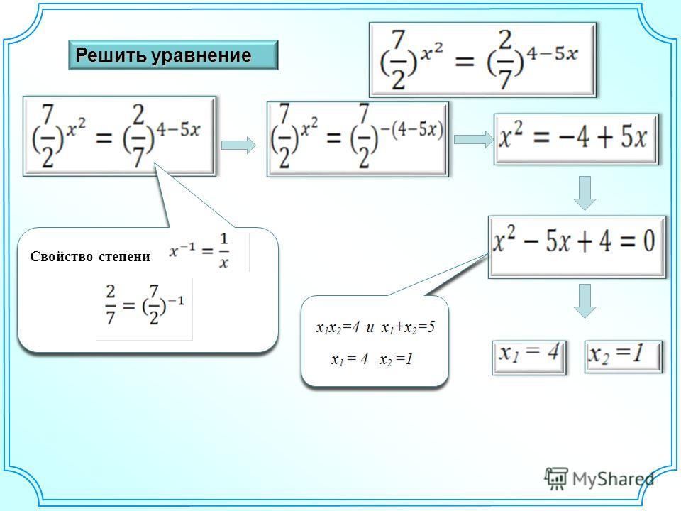 Решить уравнение Свойство степени