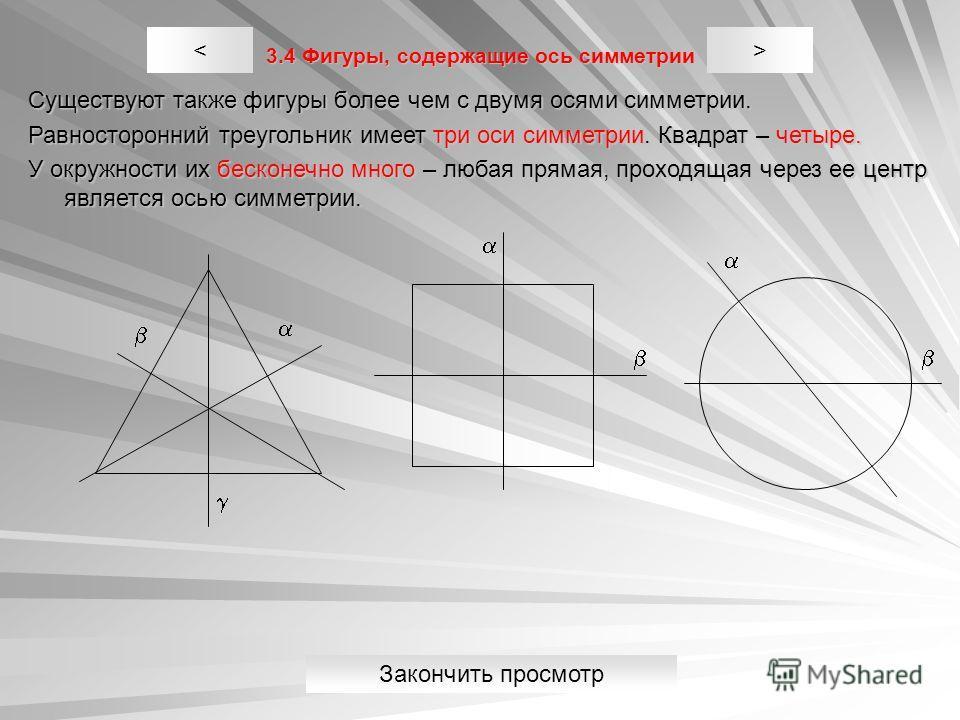 3.4 Фигуры, содержащие ось симметрии Существуют также фигуры более чем с двумя осями симметрии. Равносторонний треугольник имеет три оси симметрии. Квадрат – четыре. У окружности их бесконечно много – любая прямая, проходящая через ее центр является