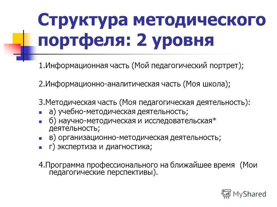 Структура методического портфеля: 2 уровня 1.Информационная часть (Мой педагогический портрет); 2.Информационно-аналитическая часть (Моя школа); 3.Методическая часть (Моя педагогическая деятельность): а) учебно-методическая деятельность; б) научно-ме