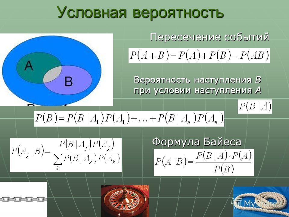 Условная вероятность Пересечение событий Вероятность наступления B при условии наступления A Формула Байеса