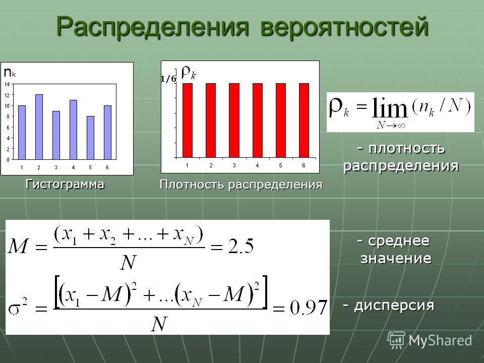 Распределения вероятностей nknknknk Гистограмма 1/6 - среднее значение - дисперсия - плотность распределения Плотность распределения