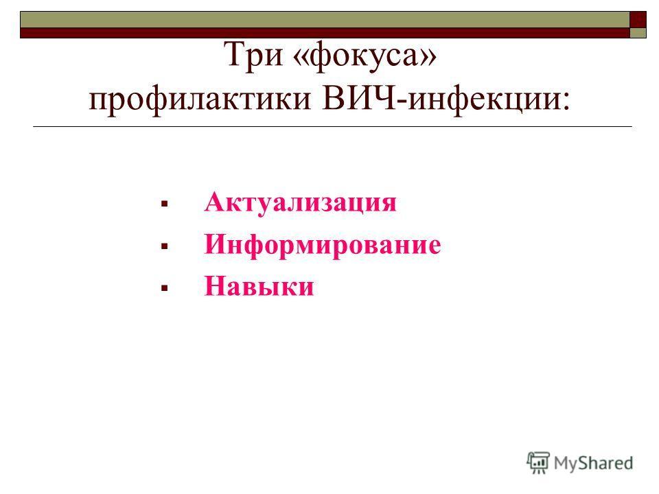 Три «фокуса» профилактики ВИЧ-инфекции: Актуализация Информирование Навыки