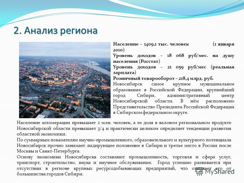 2. Анализ региона Население – 1409,1 тыс. человек (1 января 2010) Уровень доходов – 18 068 руб/мес. на душу населения (Росстат) Уровень доходов – 21 059 руб/мес (реальная зарплата) Розничный товарооборот – 218,4 млрд. руб. Новосибирск самое крупное м