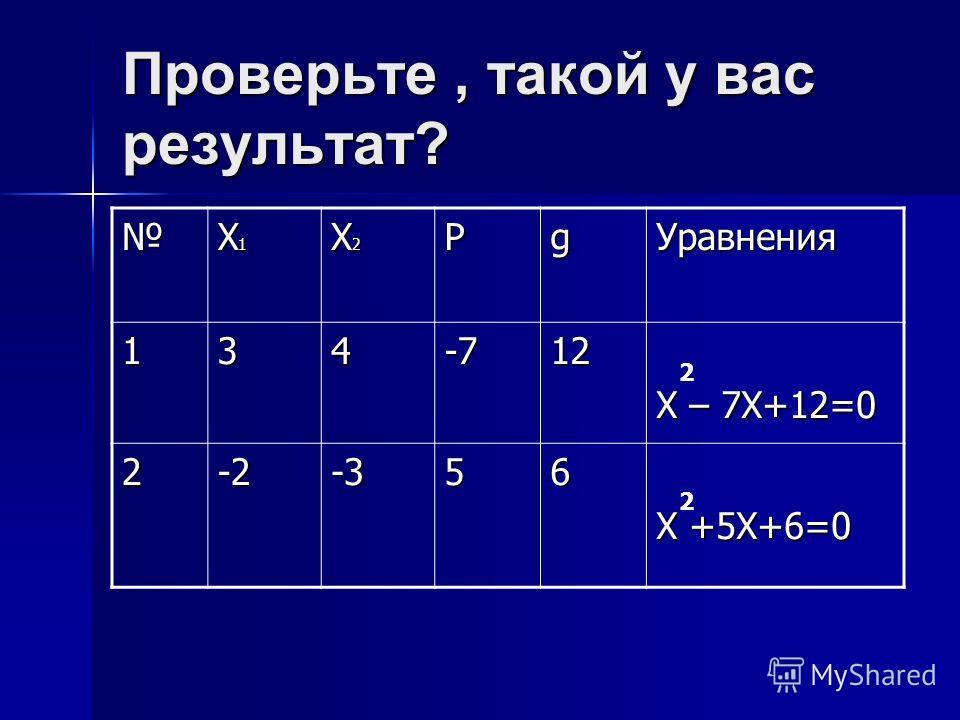 Проверьте, такой у вас результат? Х1Х1Х1Х1 X2X2X2X2РgУравнения 134-712 Х – 7Х+12=0 2-2-356 Х +5Х+6=0 2 2
