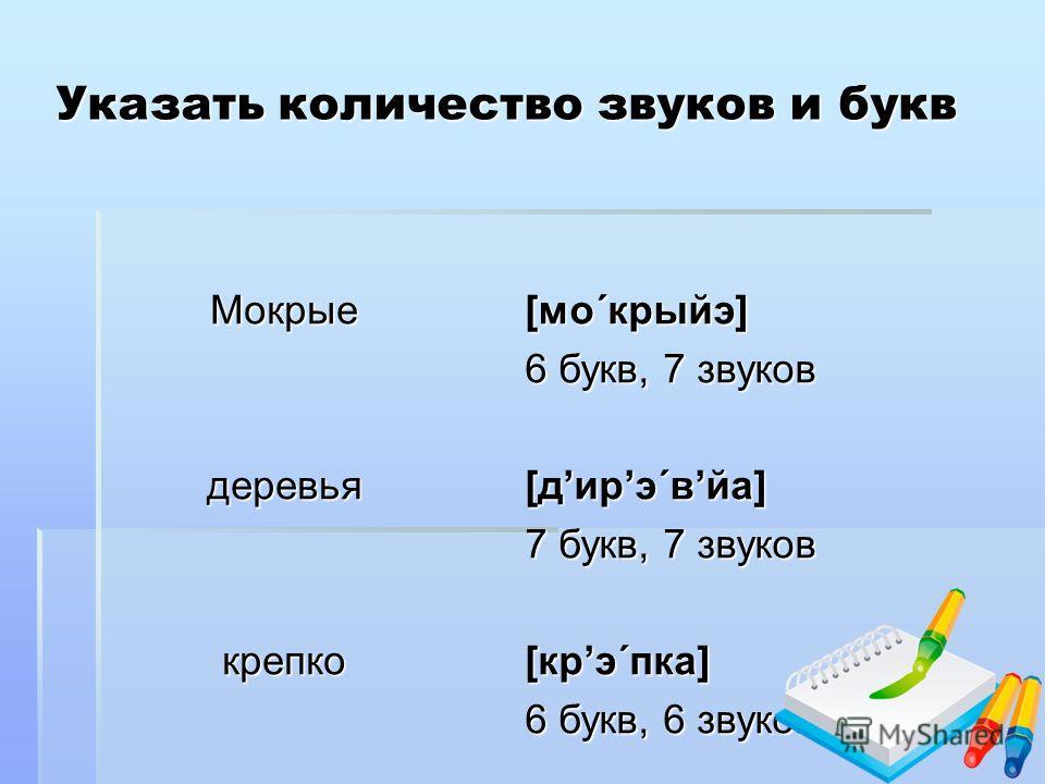 Указать количество звуков и букв Мокрые деревья крепко [мо´крыйэ] 6 букв, 7 звуков [дирэ´вйа] 7 букв, 7 звуков [крэ´пка] 6 букв, 6 звуков