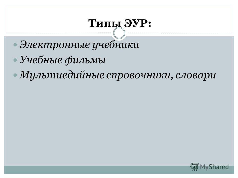 Типы ЭУР: Электронные учебники Учебные фильмы Мультиедийные спровочники, словари