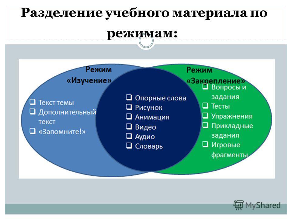 Разделение учебного материала по режимам: