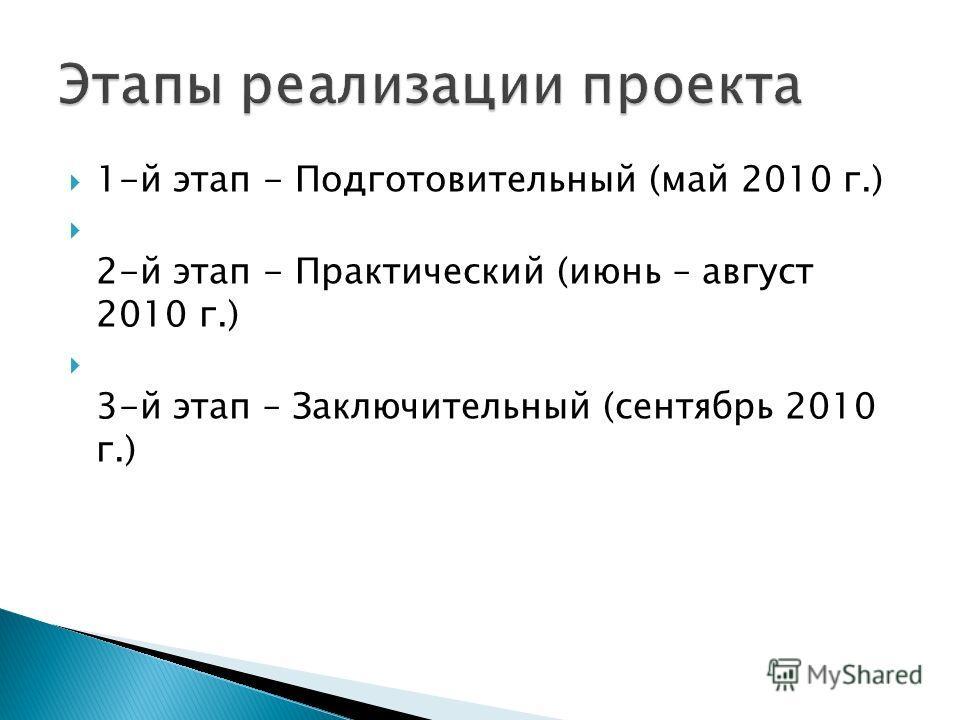 1-й этап - Подготовительный (май 2010 г.) 2-й этап - Практический (июнь – август 2010 г.) 3-й этап – Заключительный (сентябрь 2010 г.)