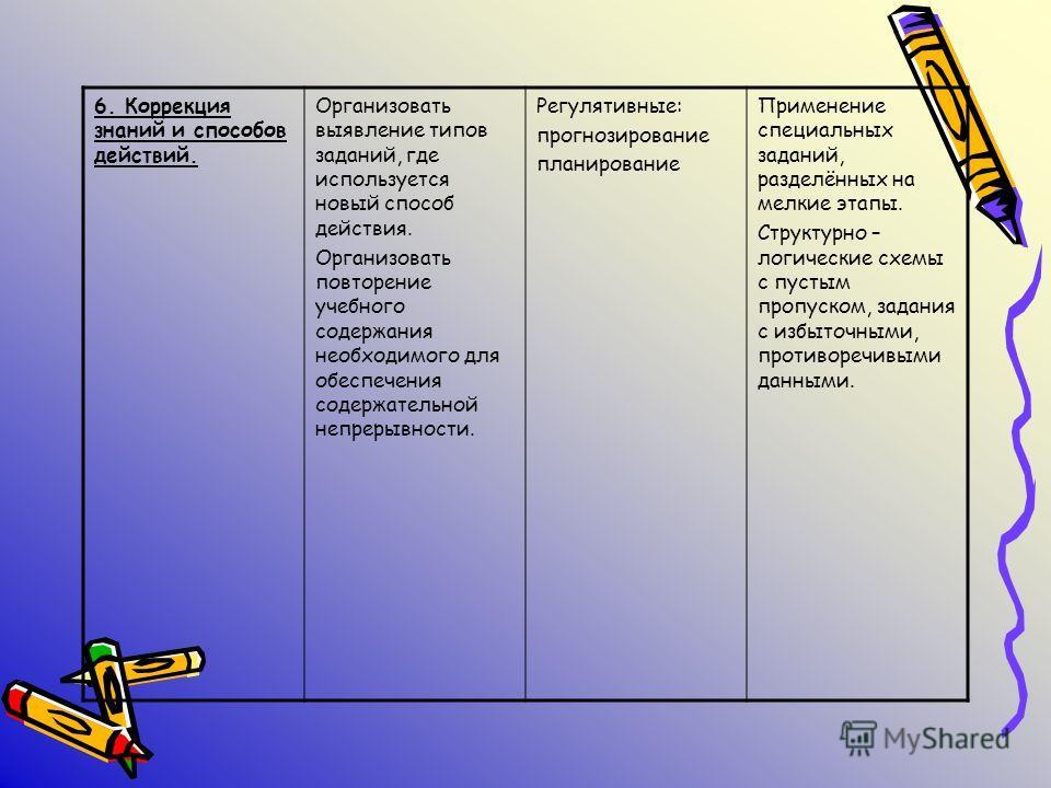 6. Коррекция знаний и способов действий. Организовать выявление типов заданий, где используется новый способ действия. Организовать повторение учебного содержания необходимого для обеспечения содержательной непрерывности. Регулятивные: прогнозировани