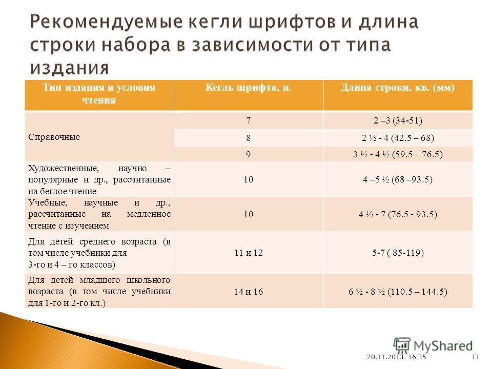 Тип издания и условия чтения Кегль шрифта, п.Длина строки, кв. (мм) Справочные 72 –3 (34-51) 82 ½ - 4 (42.5 – 68) 93 ½ - 4 ½ (59.5 – 76.5) Художественные, научно – популярные и др., рассчитанные на беглое чтение 104 –5 ½ (68 –93.5) Учебные, научные и