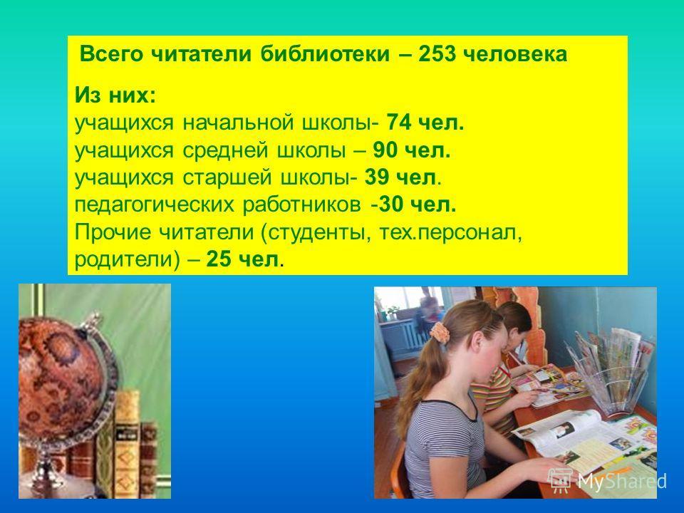 Всего читатели библиотеки – 253 человека Из них: учащихся начальной школы- 74 чел. учащихся средней школы – 90 чел. учащихся старшей школы- 39 чел. педагогических работников -30 чел. Прочие читатели (студенты, тех.персонал, родители) – 25 чел.