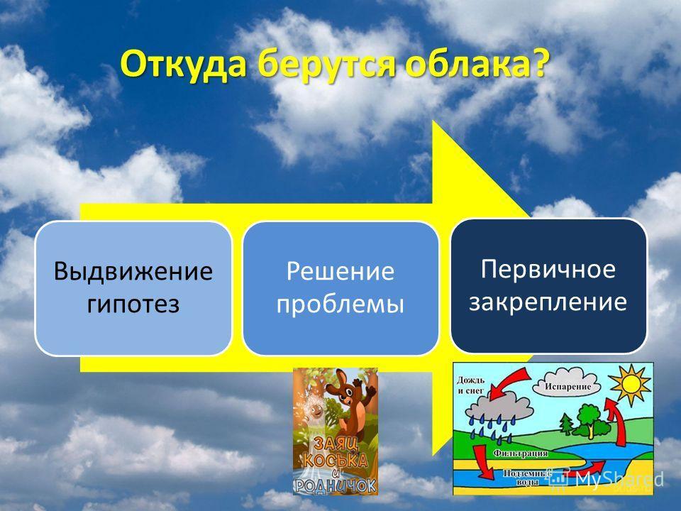 Откуда берутся облака? Выдвижение гипотез Решение проблемы Первичное закрепление