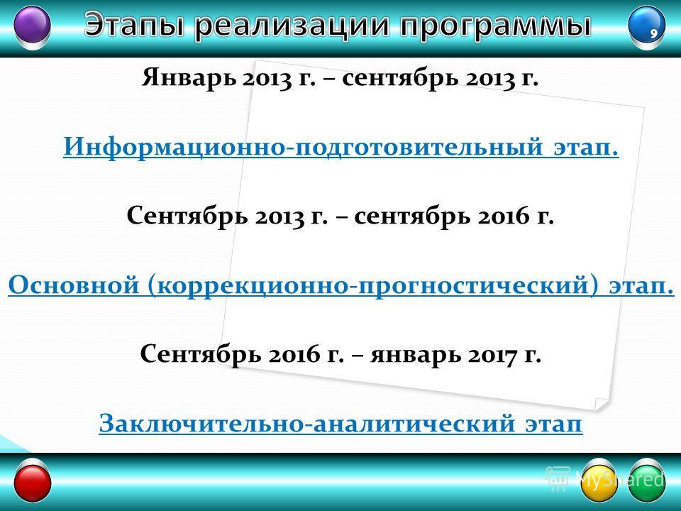 Январь 2013 г. – сентябрь 2013 г. Информационно-подготовительный этап. Сентябрь 2013 г. – сентябрь 2016 г. Основной (коррекционно-прогностический) этап. Сентябрь 2016 г. – январь 2017 г. Заключительно-аналитический этап