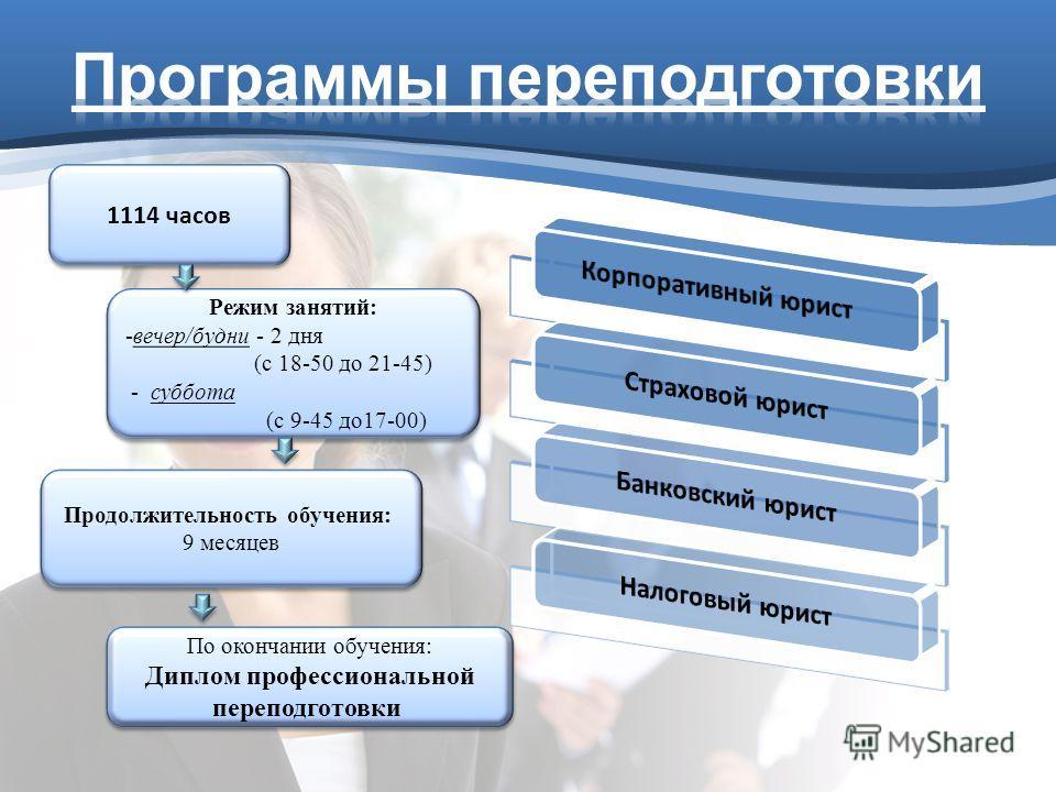 1114 часов Режим занятий: -вечер/будни - 2 дня (с 18-50 до 21-45) - суббота (с 9-45 до17-00) Режим занятий: -вечер/будни - 2 дня (с 18-50 до 21-45) - суббота (с 9-45 до17-00) Продолжительность обучения: 9 месяцев Продолжительность обучения: 9 месяцев