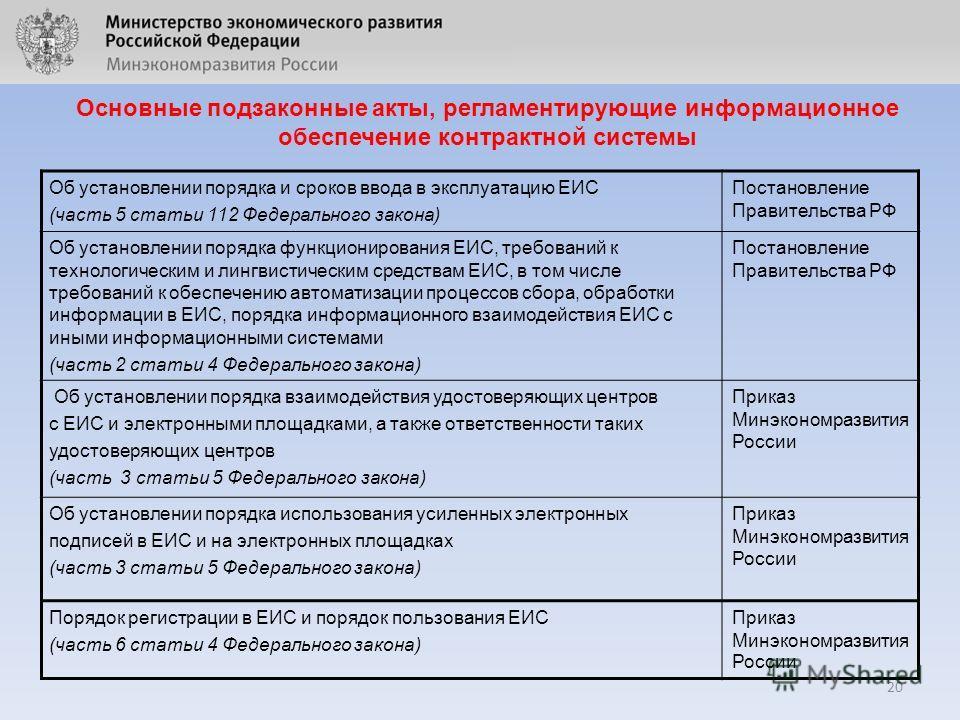Статья 4. Информационное обеспечение контрактной системы в ...
