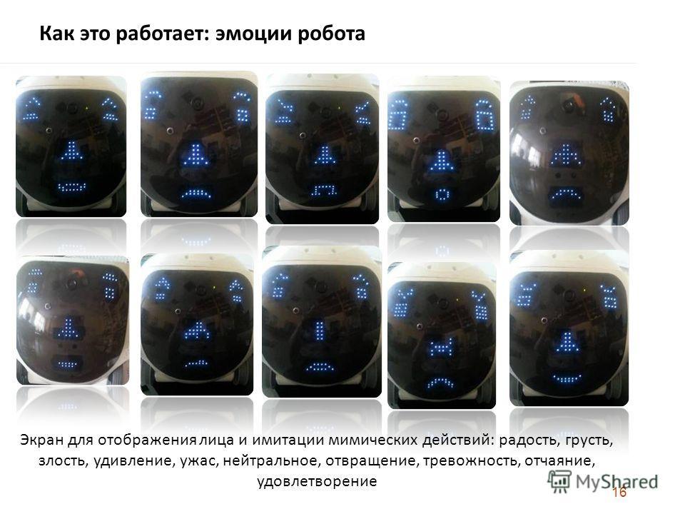 16 Как это работает: эмоции робота Экран для отображения лица и имитации мимических действий: радость, грусть, злость, удивление, ужас, нейтральное, отвращение, тревожность, отчаяние, удовлетворение