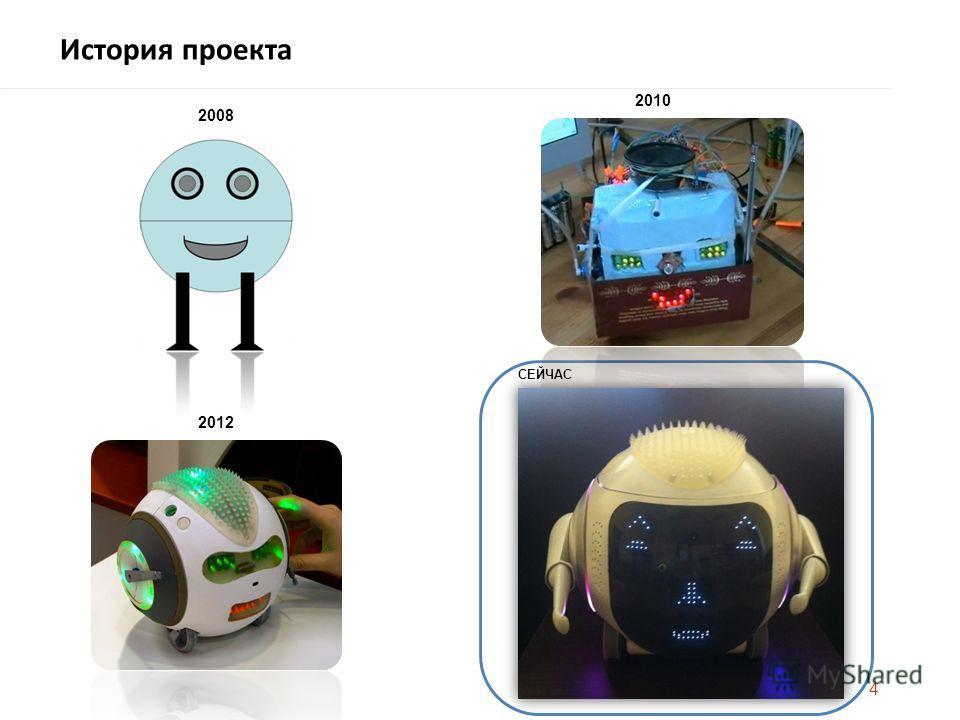 История проекта 4 2008 2010 2012 СЕЙЧАС