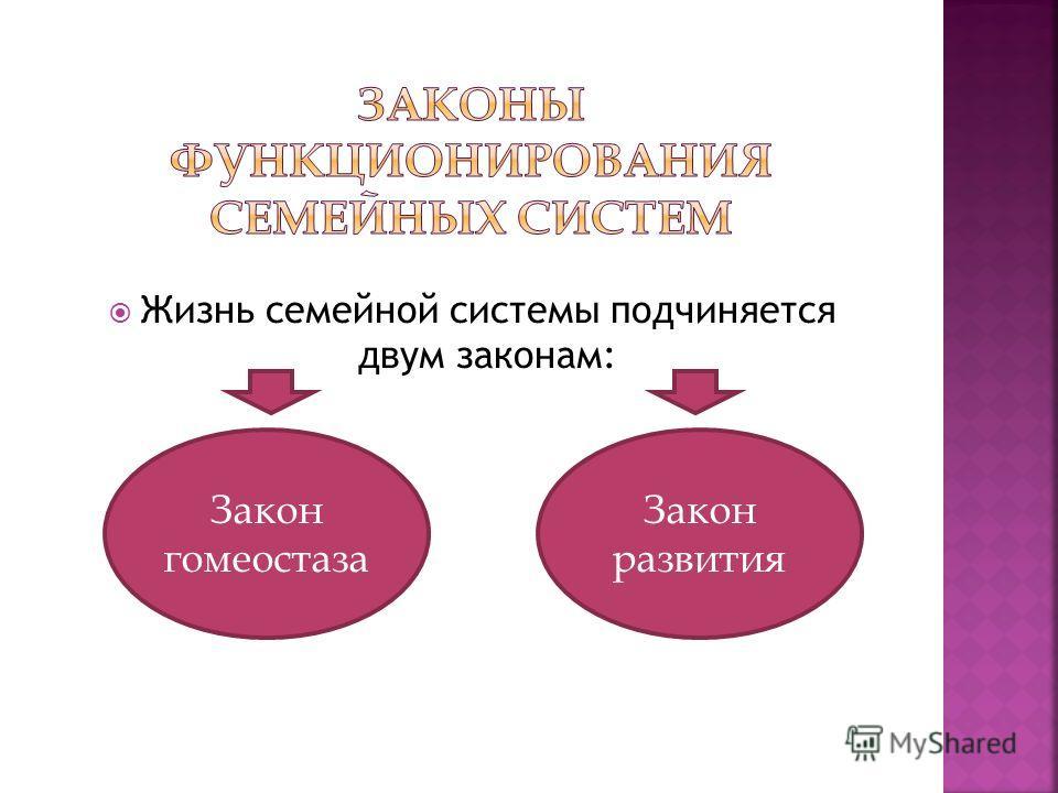 Жизнь семейной системы подчиняется двум законам: Закон гомеостаза Закон развития
