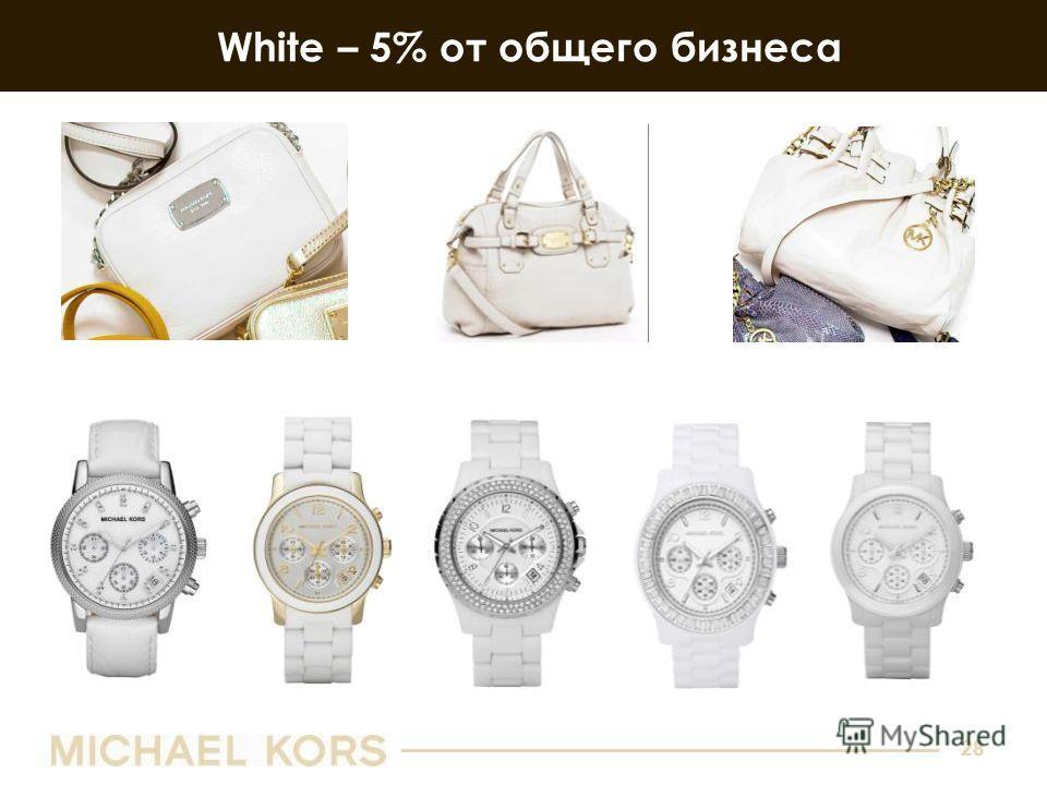 28 White – 5% от общего бизнеса