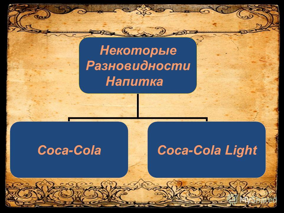 Некоторые Разновидности Напитка Coca-ColaCoca-Cola Light