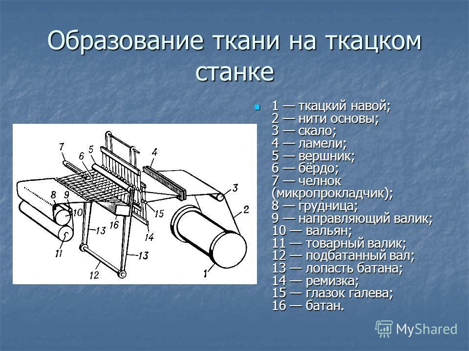 Образование ткани на ткацком станке 1 ткацкий навой; 2 нити основы; 3 скало; 4 ламели; 5 вершник; 6 бёрдо; 7 челнок (микропрокладчик); 8 грудница; 9 направляющий валик; 10 вальян; 11 товарный валик; 12 подбатанный вал; 13 лопасть батана; 14 ремизка;